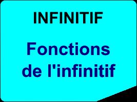 Les fonctions de l'infinitif