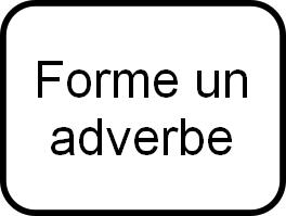 Forme l'adverbe correspondant à un adjectif