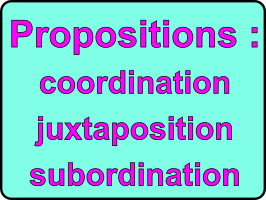 Lien entre deux propositions : coordination, juxtaposition ou subordination.