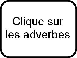 Clique sur les adverbes dans les phrases suivantes